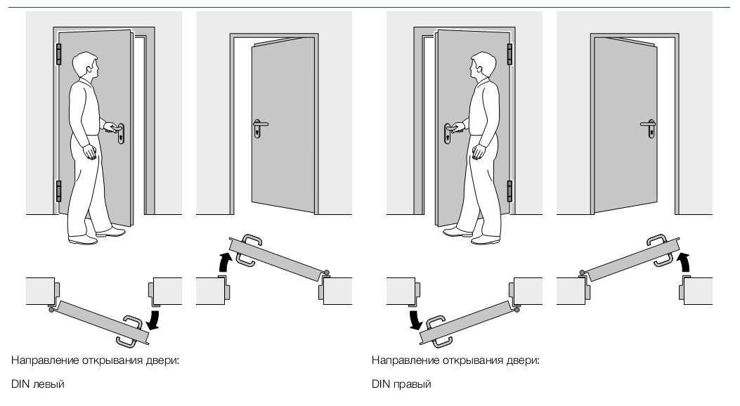 двери входные внутреннего открыв