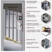 Двери 2 Стандарт